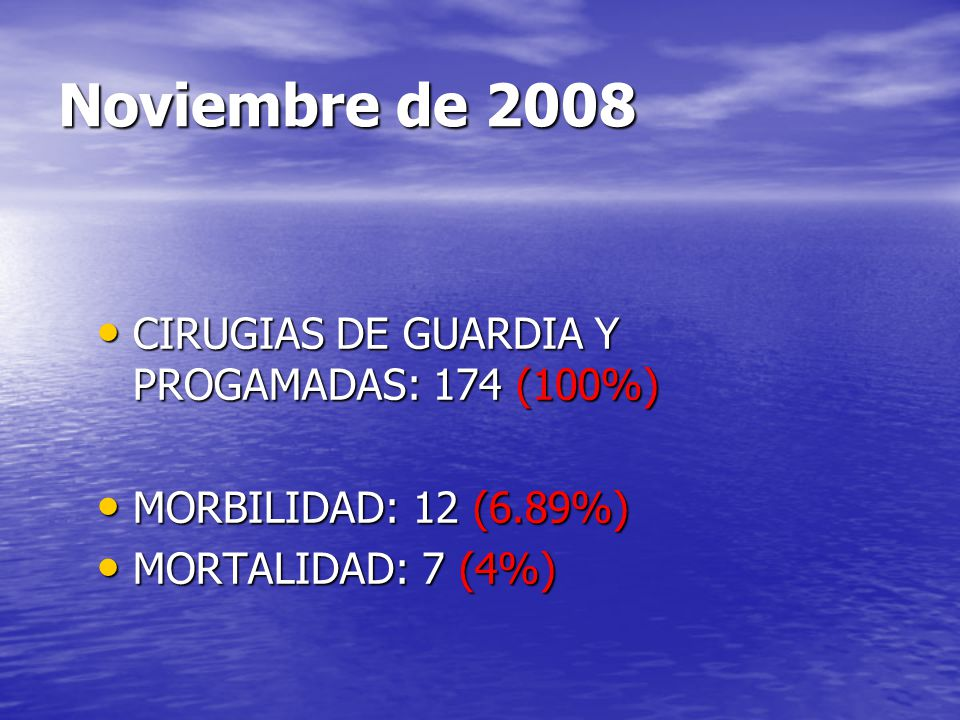 Noviembre de 2008 CIRUGIAS DE GUARDIA Y PROGAMADAS: 174 (100%)