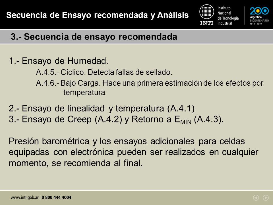 3.- Secuencia de ensayo recomendada