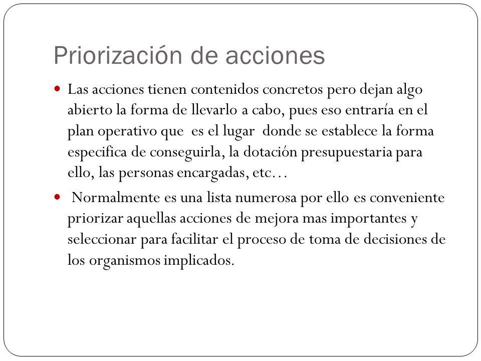 Priorización de acciones