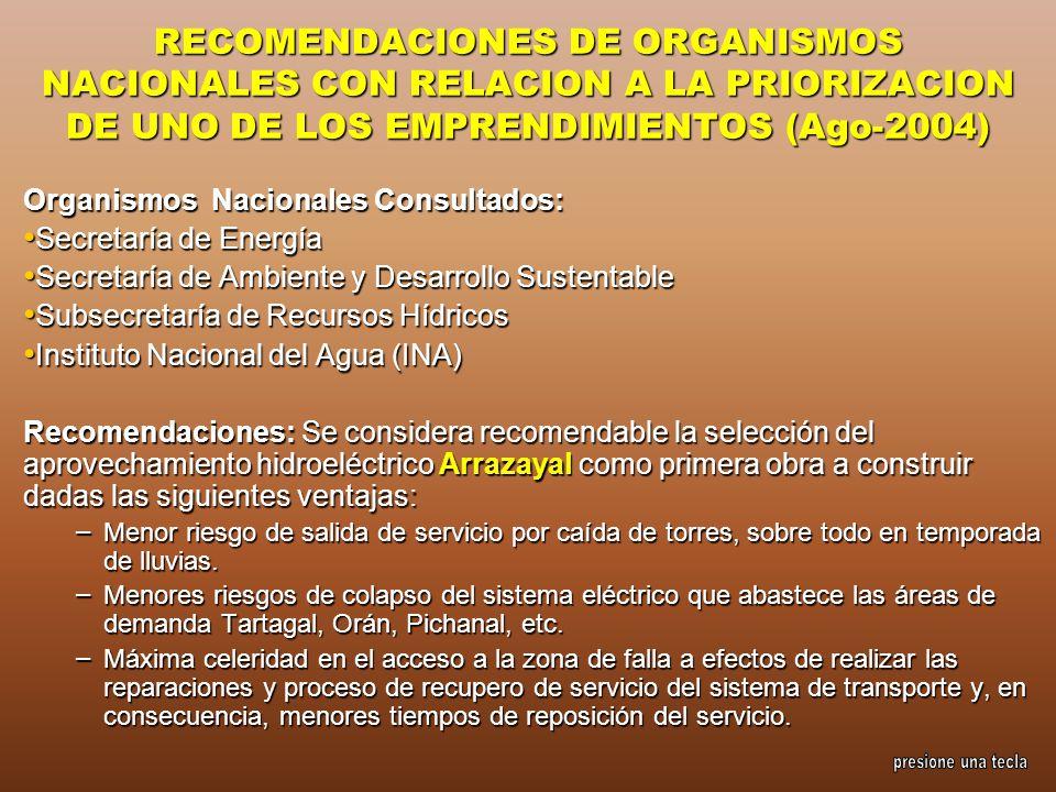 RECOMENDACIONES DE ORGANISMOS NACIONALES CON RELACION A LA PRIORIZACION DE UNO DE LOS EMPRENDIMIENTOS (Ago-2004)