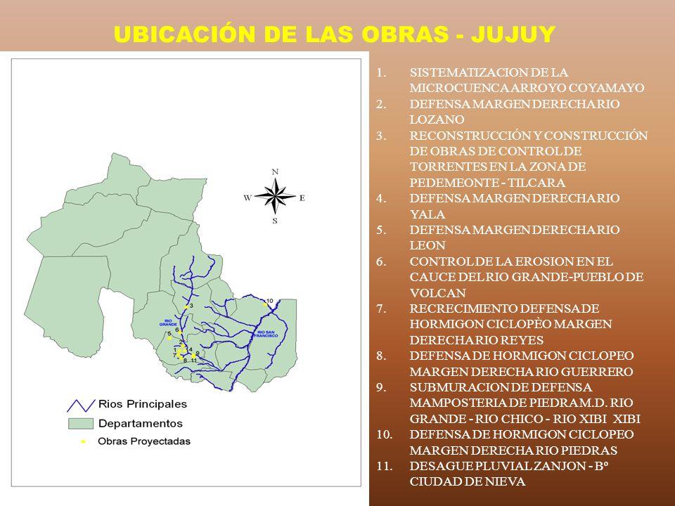 UBICACIÓN DE LAS OBRAS - JUJUY