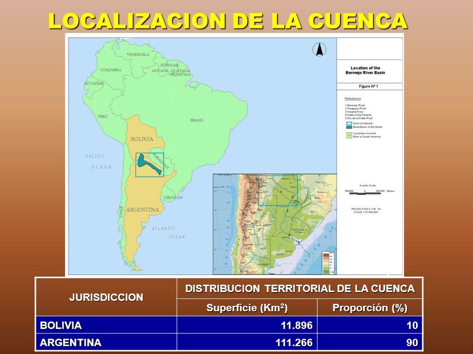LOCALIZACION DE LA CUENCA
