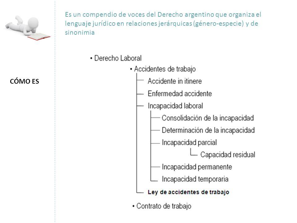 Es un compendio de voces del Derecho argentino que organiza el lenguaje jurídico en relaciones jerárquicas (género-especie) y de sinonimia