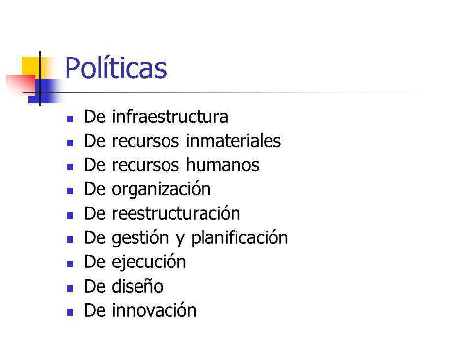 Políticas De infraestructura De recursos inmateriales