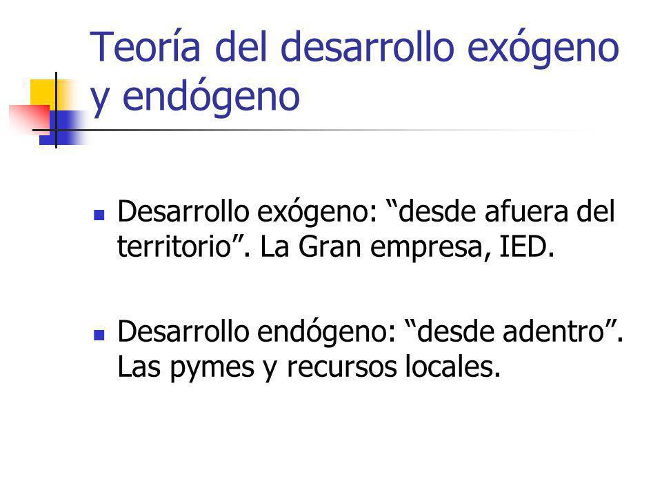 Teoría del desarrollo exógeno y endógeno