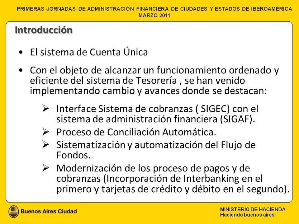Introducción El sistema de Cuenta Única.
