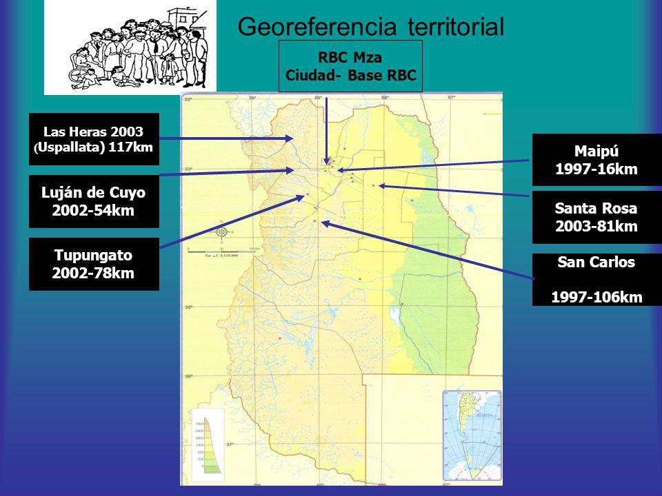 Georeferencia territorial