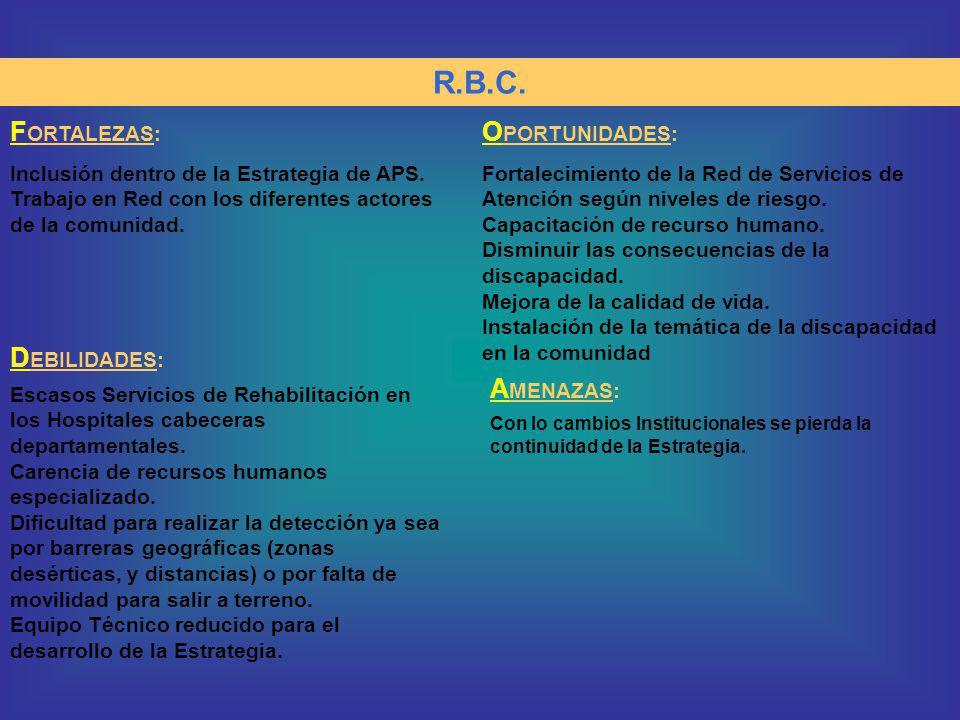 R.B.C. FORTALEZAS: OPORTUNIDADES: DEBILIDADES: AMENAZAS: