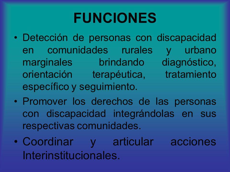 FUNCIONES Coordinar y articular acciones Interinstitucionales.