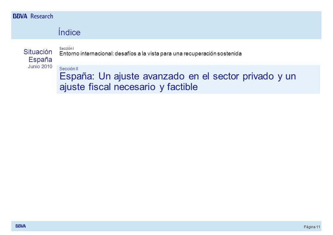 Índice Situación España. Junio 2010. Sección I. Entorno internacional: desafíos a la vista para una recuperación sostenida.