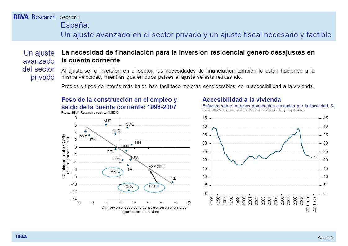 Un ajuste avanzado del sector privado