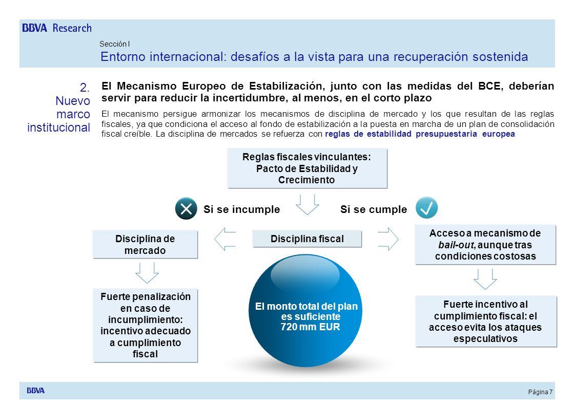 2. Nuevo marco institucional