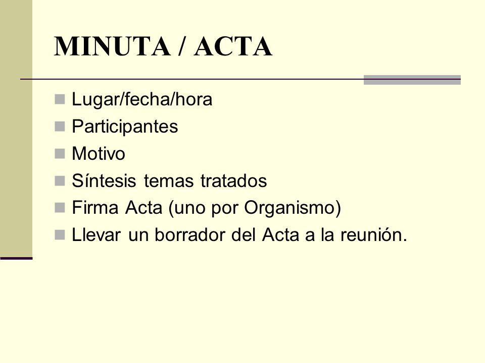 MINUTA / ACTA Lugar/fecha/hora Participantes Motivo