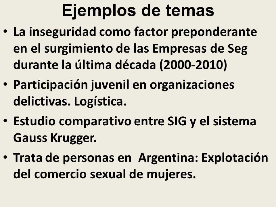 Ejemplos de temas La inseguridad como factor preponderante en el surgimiento de las Empresas de Seg durante la última década (2000-2010)