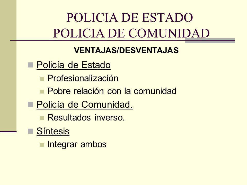 POLICIA DE ESTADO POLICIA DE COMUNIDAD