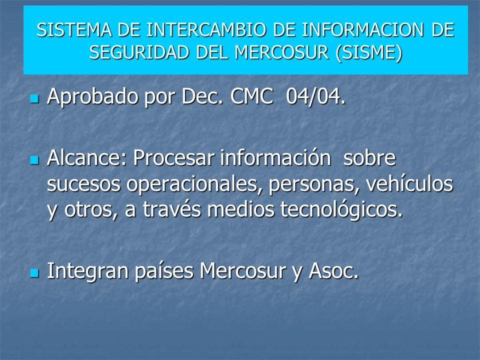 Integran países Mercosur y Asoc.