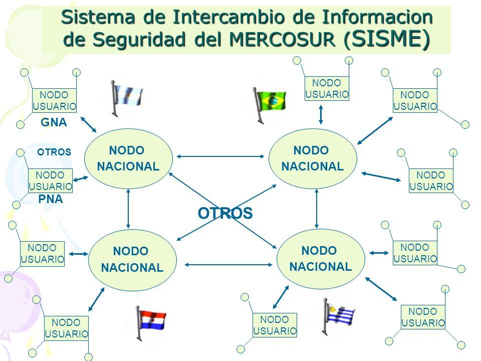 Sistema de Intercambio de Informacion de Seguridad del MERCOSUR (SISME)