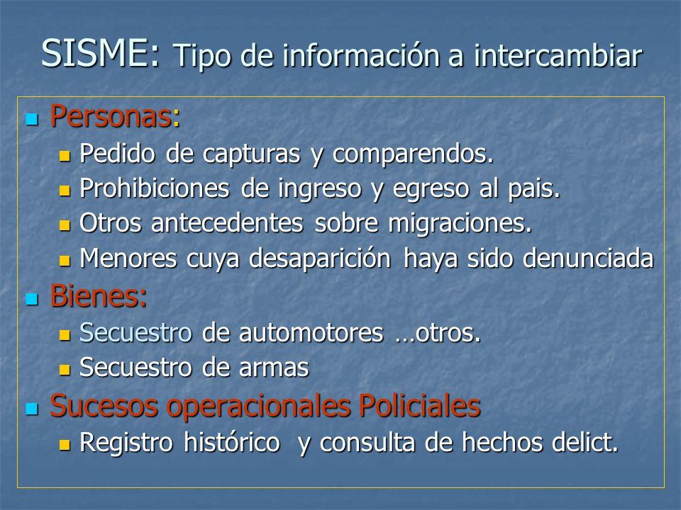 SISME: Tipo de información a intercambiar