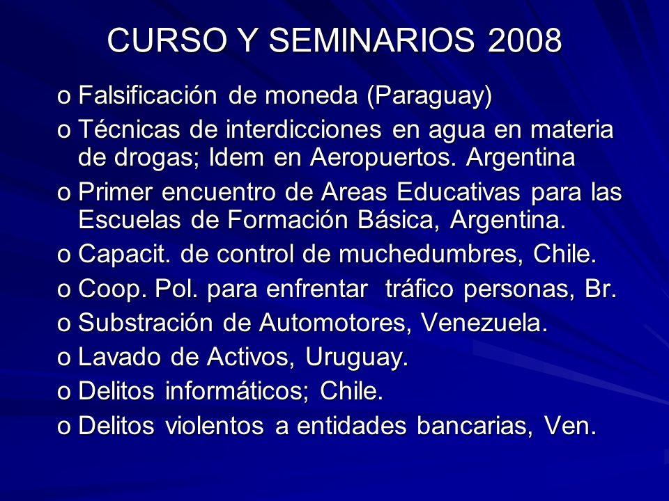 CURSO Y SEMINARIOS 2008 Falsificación de moneda (Paraguay)