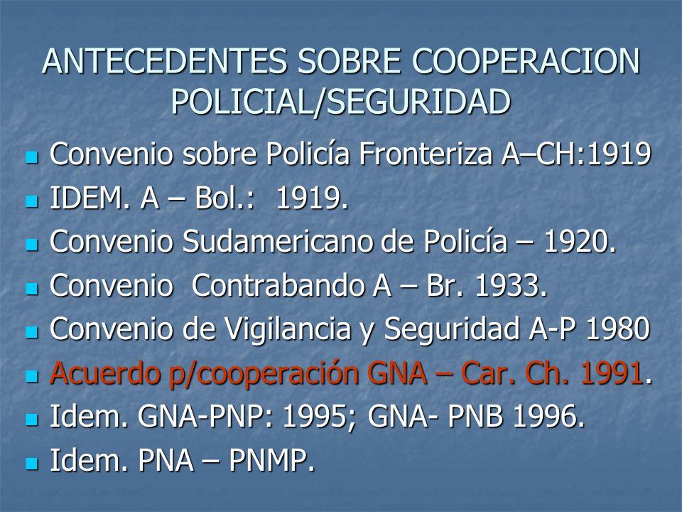 ANTECEDENTES SOBRE COOPERACION POLICIAL/SEGURIDAD