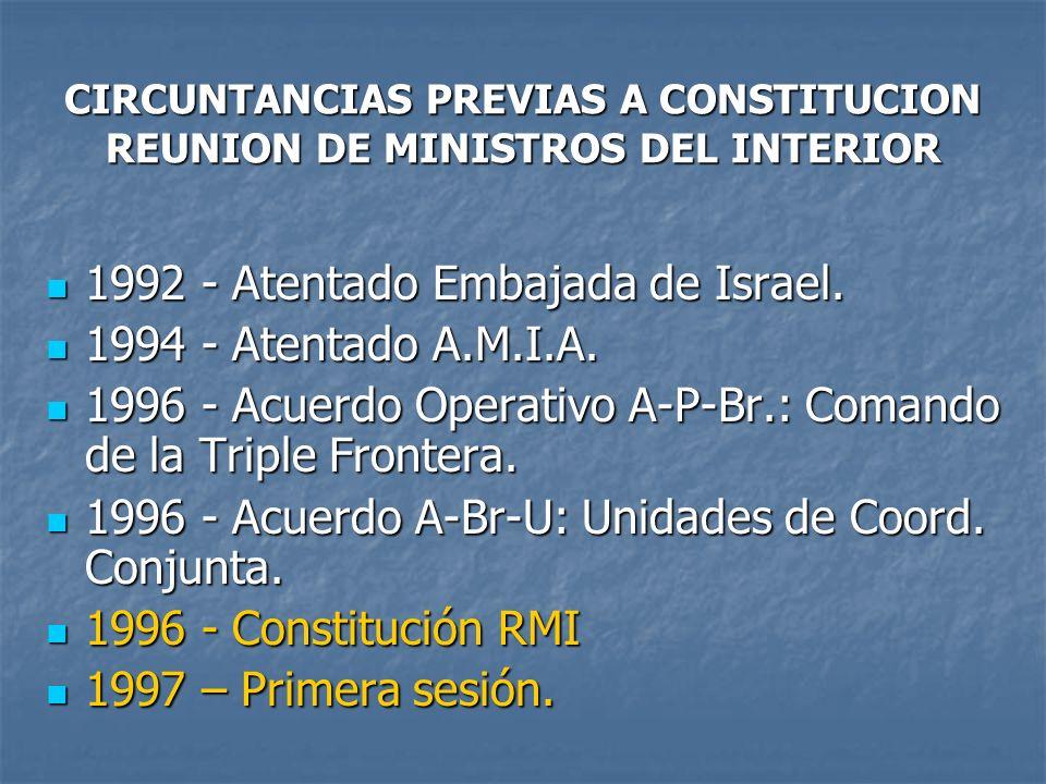 CIRCUNTANCIAS PREVIAS A CONSTITUCION REUNION DE MINISTROS DEL INTERIOR