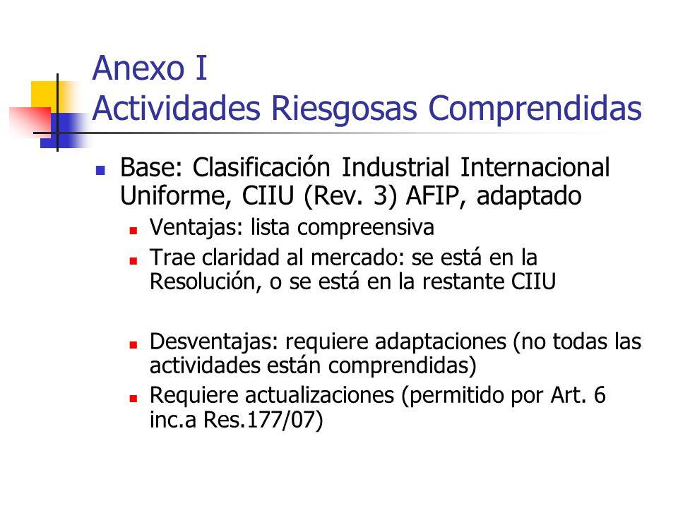 Anexo I Actividades Riesgosas Comprendidas