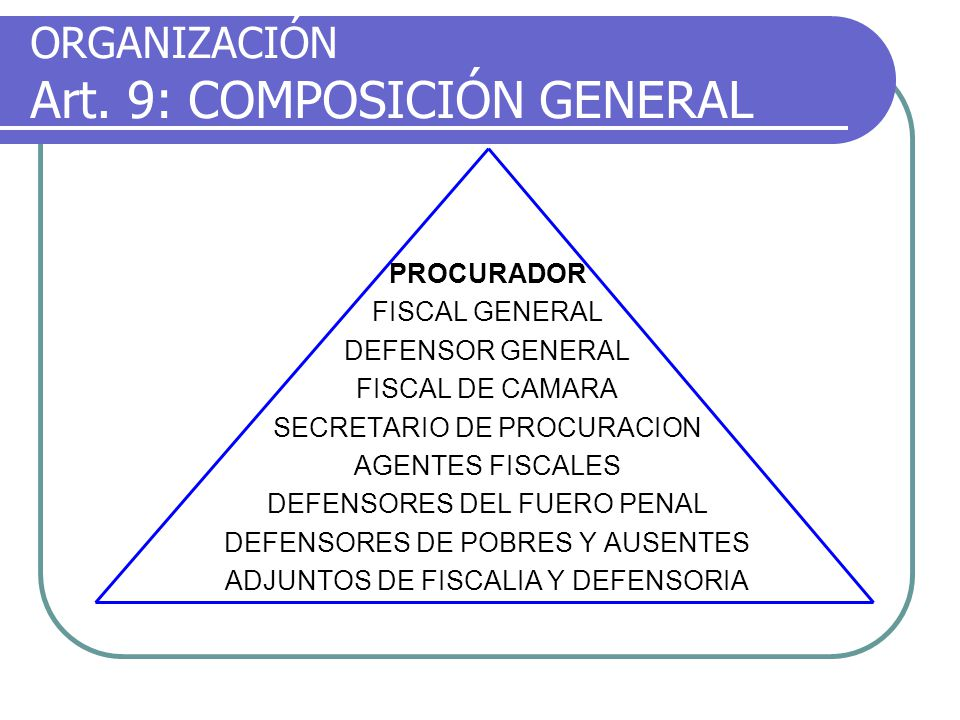 ORGANIZACIÓN Art. 9: COMPOSICIÓN GENERAL