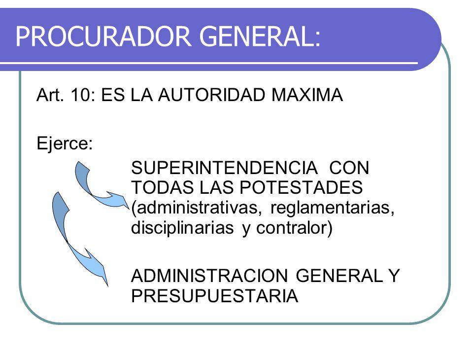 PROCURADOR GENERAL: Art. 10: ES LA AUTORIDAD MAXIMA Ejerce: