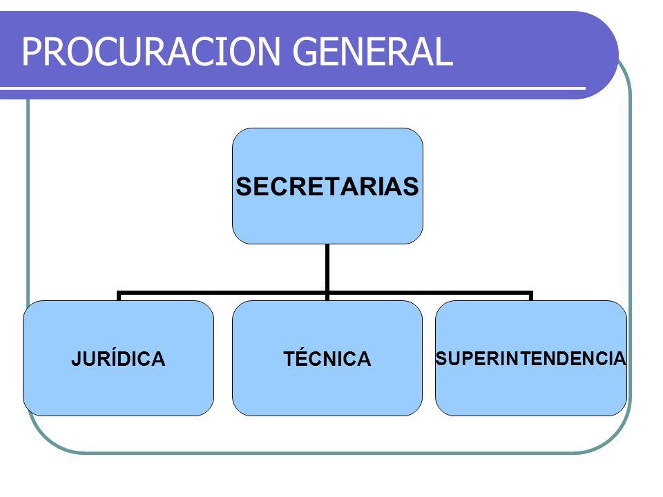 PROCURACION GENERAL