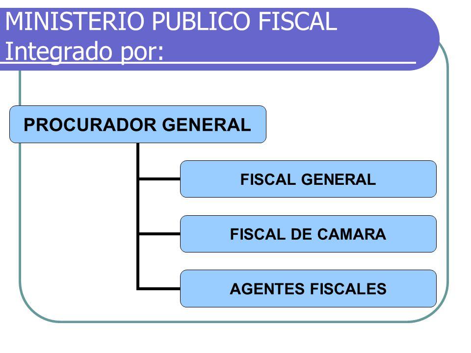 MINISTERIO PUBLICO FISCAL Integrado por: