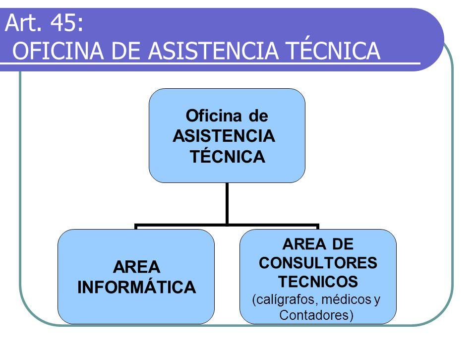 Art. 45: OFICINA DE ASISTENCIA TÉCNICA