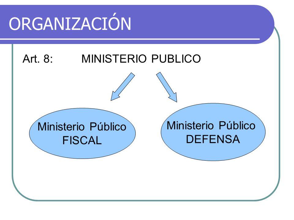 ORGANIZACIÓN Art. 8: MINISTERIO PUBLICO Ministerio Público DEFENSA