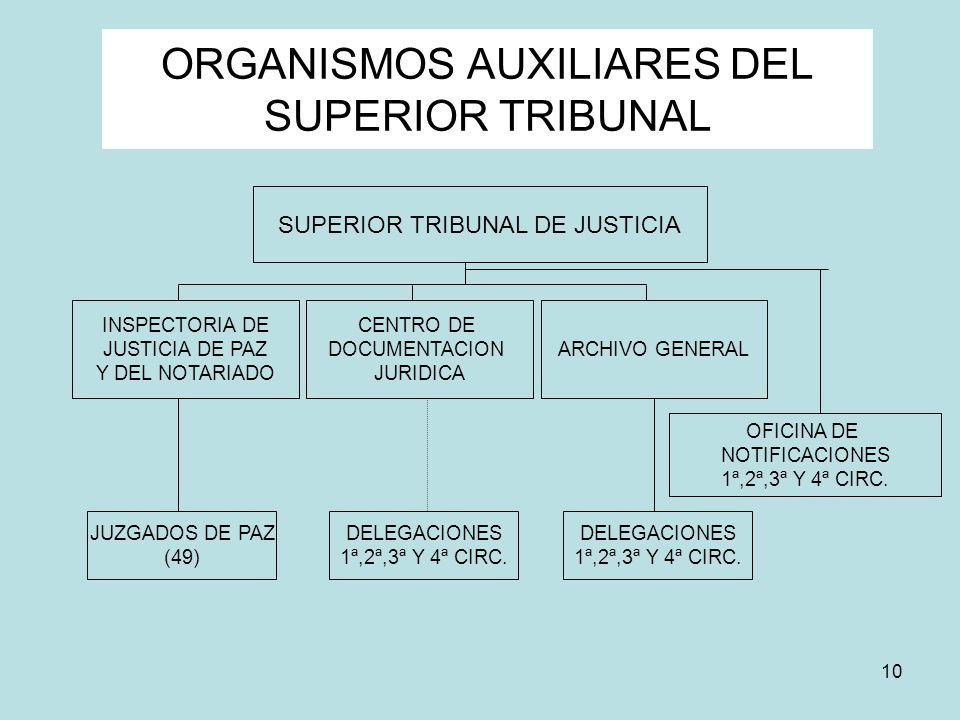 ORGANISMOS AUXILIARES DEL SUPERIOR TRIBUNAL