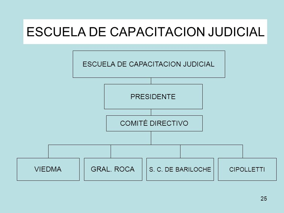 ESCUELA DE CAPACITACION JUDICIAL