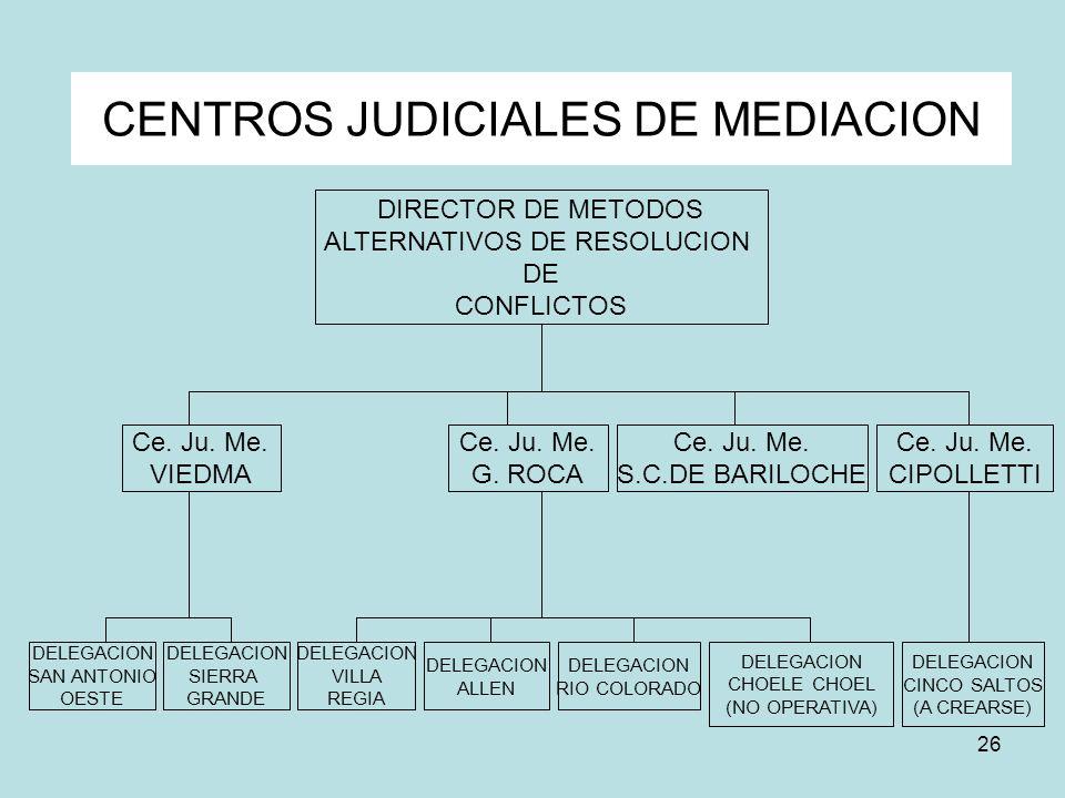 CENTROS JUDICIALES DE MEDIACION
