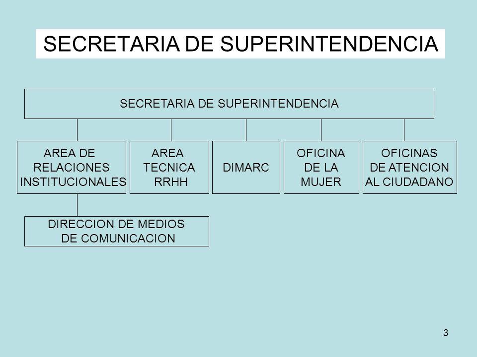 SECRETARIA DE SUPERINTENDENCIA