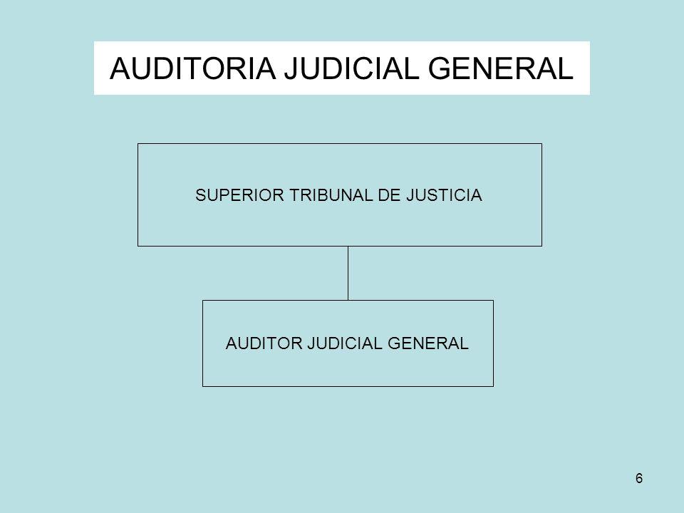 AUDITORIA JUDICIAL GENERAL