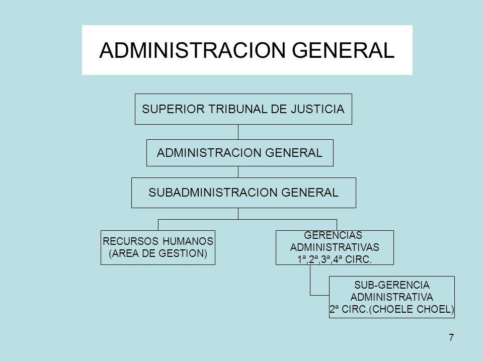 ADMINISTRACION GENERAL