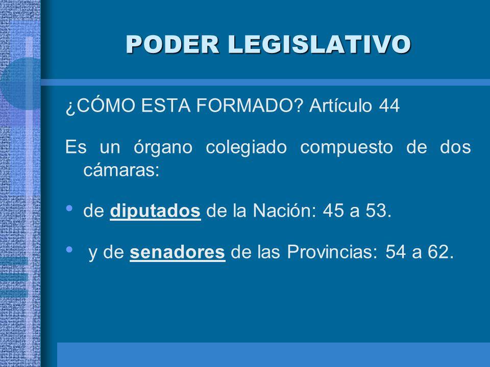 PODER LEGISLATIVO ¿CÓMO ESTA FORMADO Artículo 44