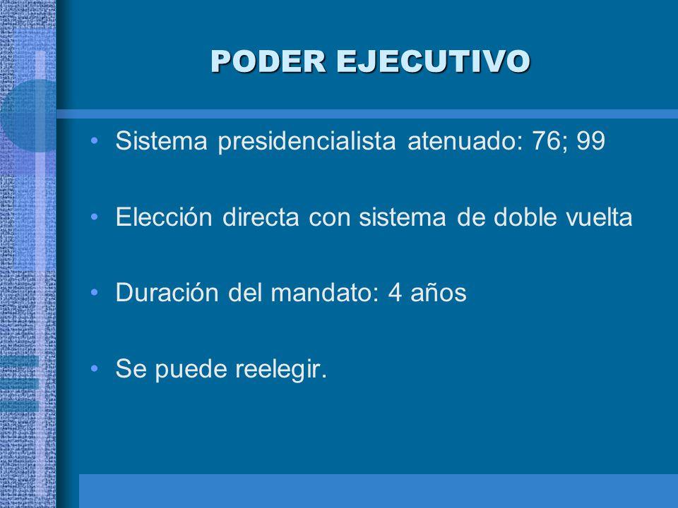 PODER EJECUTIVO Sistema presidencialista atenuado: 76; 99