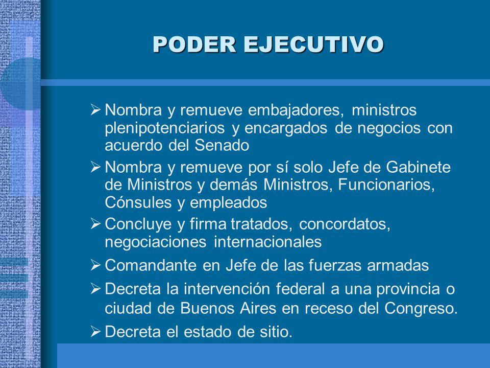 PODER EJECUTIVO Nombra y remueve embajadores, ministros plenipotenciarios y encargados de negocios con acuerdo del Senado.
