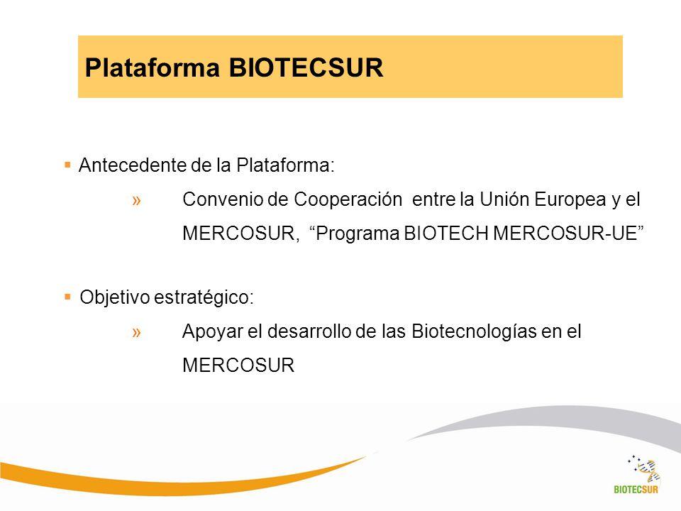 Plataforma BIOTECSUR Antecedente de la Plataforma: