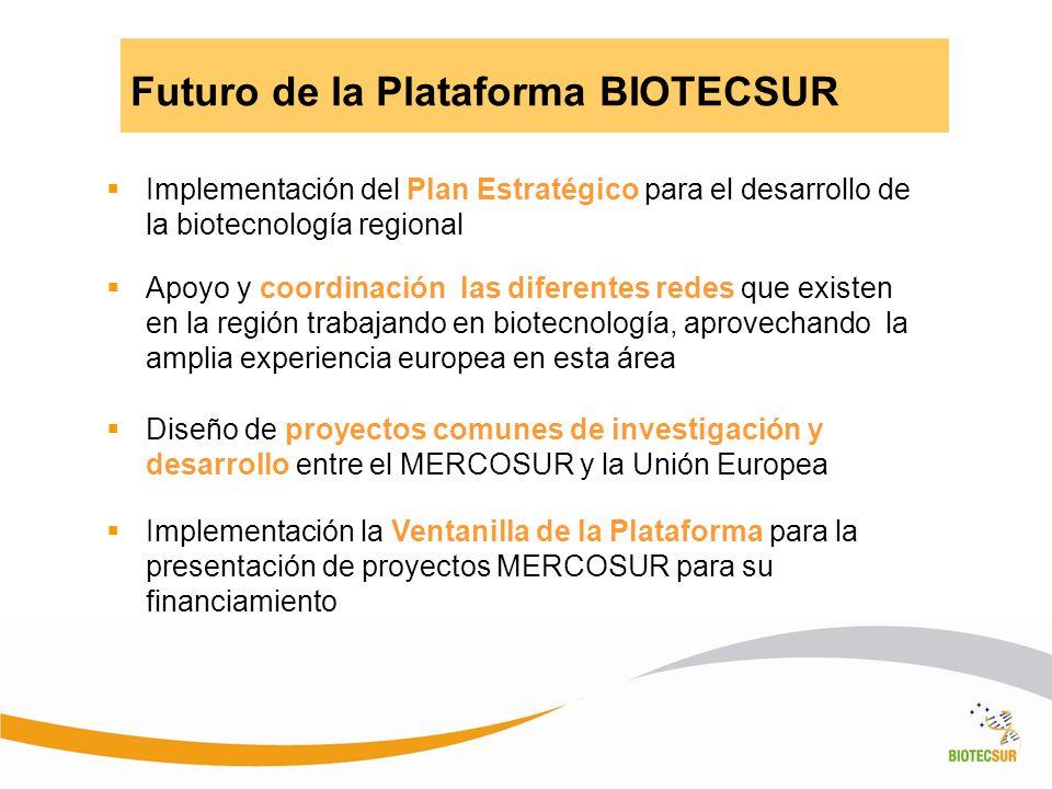 Futuro de la Plataforma BIOTECSUR