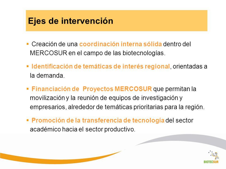 Ejes de intervención Creación de una coordinación interna sólida dentro del MERCOSUR en el campo de las biotecnologías.