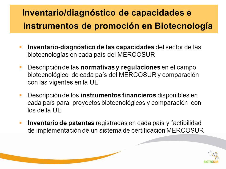 Inventario/diagnóstico de capacidades e instrumentos de promoción en Biotecnología