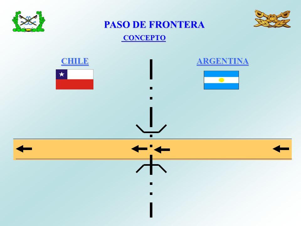 PASO DE FRONTERA CONCEPTO CHILE ARGENTINA