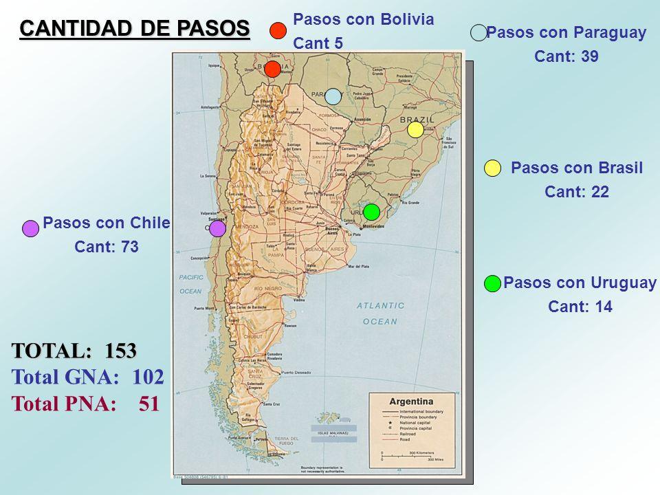 CANTIDAD DE PASOS TOTAL: 153 Total GNA: 102 Total PNA: 51