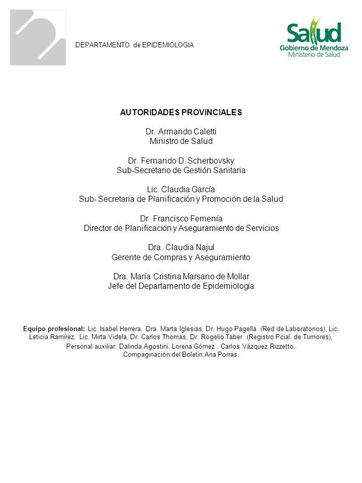 AUTORIDADES PROVINCIALES Dr. Armando Caletti Ministro de Salud Dr