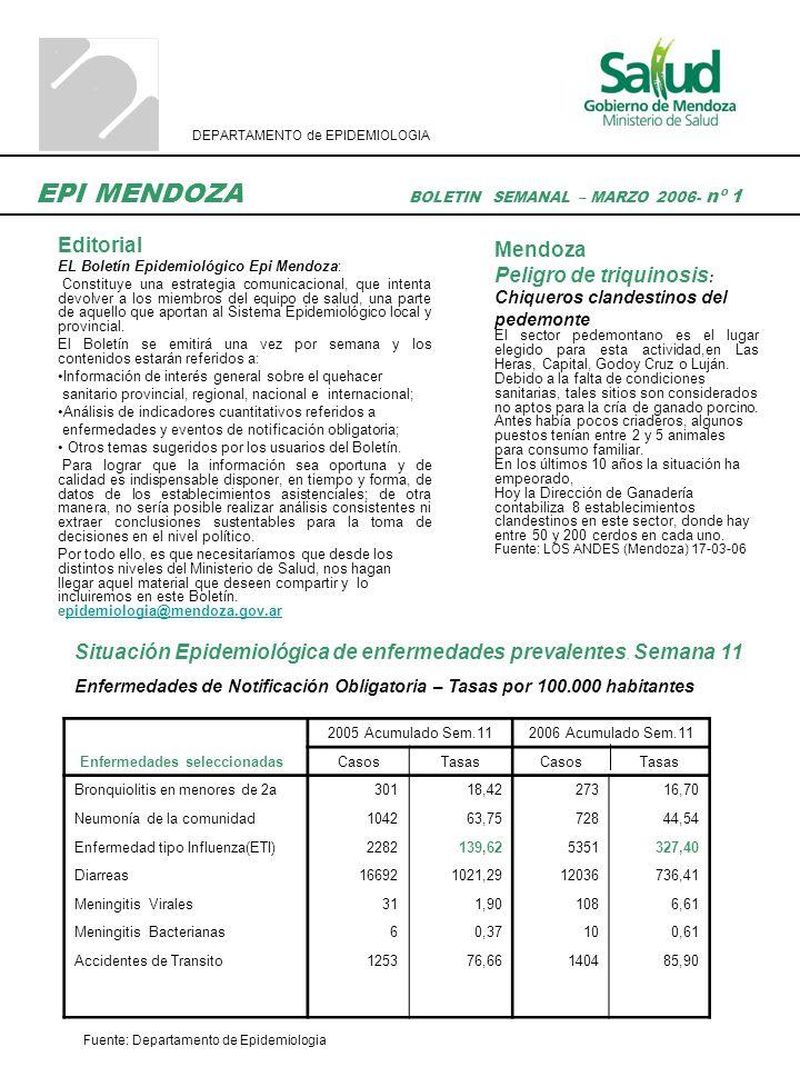 EPI MENDOZA BOLETIN SEMANAL – MARZO 2006- nº 1