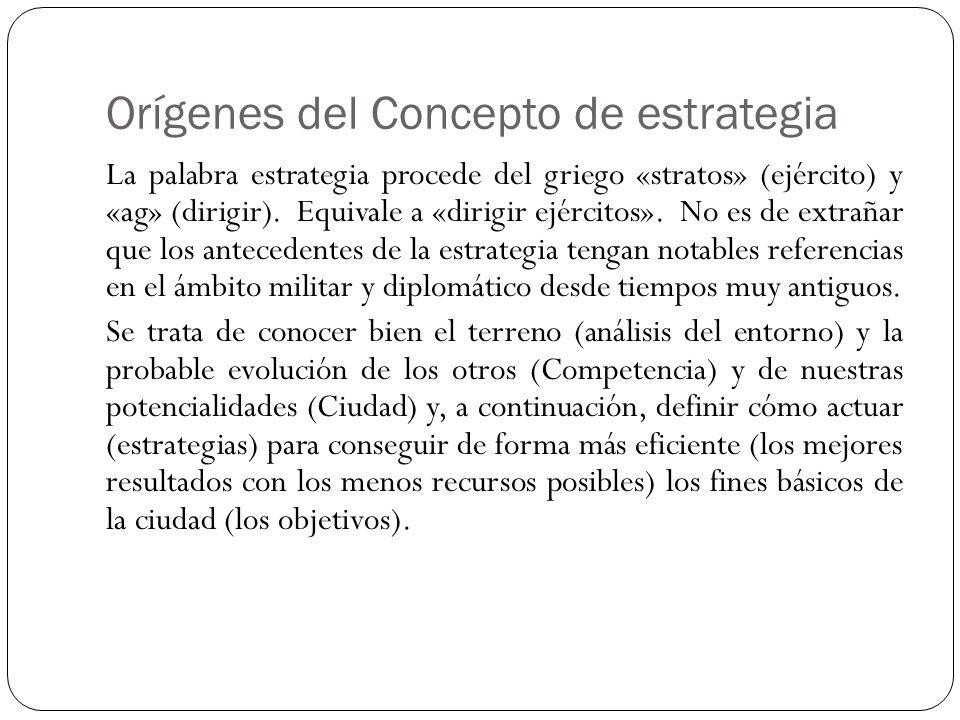 Orígenes del Concepto de estrategia
